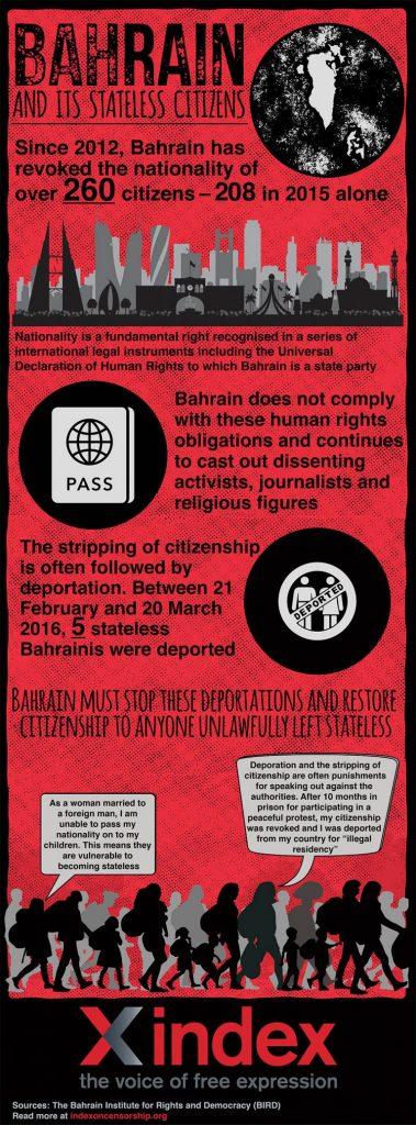 bahrain-stateless2-768x2075